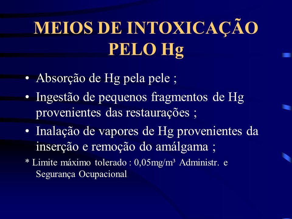 MEIOS DE INTOXICAÇÃO PELO Hg Absorção de Hg pela pele ; Ingestão de pequenos fragmentos de Hg provenientes das restaurações ; Inalação de vapores de Hg provenientes da inserção e remoção do amálgama ; * Limite máximo tolerado : 0,05mg/m³ Administr.