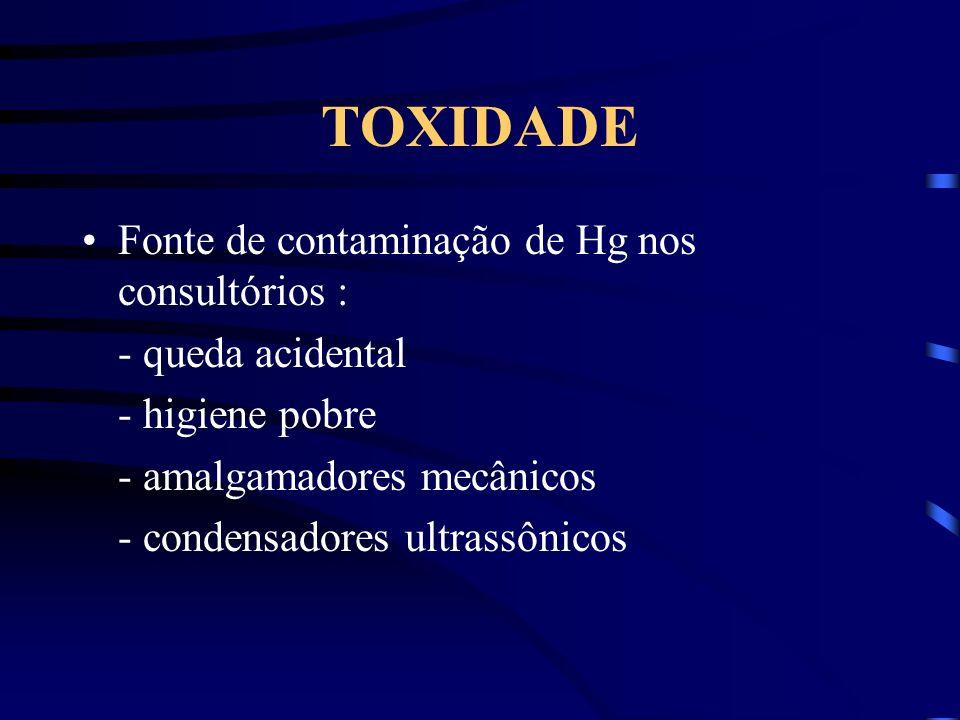 TOXIDADE Fonte de contaminação de Hg nos consultórios : - queda acidental - higiene pobre - amalgamadores mecânicos - condensadores ultrassônicos