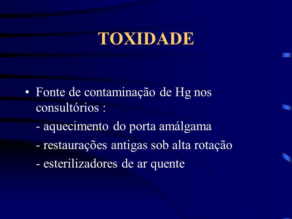 TOXIDADE Fonte de contaminação de Hg nos consultórios : - aquecimento do porta amálgama - restaurações antigas sob alta rotação - esterilizadores de ar quente