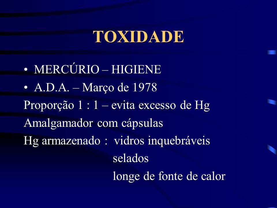 TOXIDADE MERCÚRIO – HIGIENE A.D.A. – Março de 1978 Proporção 1 : 1 – evita excesso de Hg Amalgamador com cápsulas Hg armazenado : vidros inquebráveis