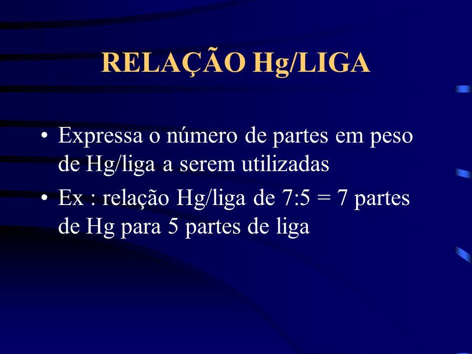 RELAÇÃO Hg/LIGA Expressa o número de partes em peso de Hg/liga a serem utilizadas Ex : relação Hg/liga de 7:5 = 7 partes de Hg para 5 partes de liga
