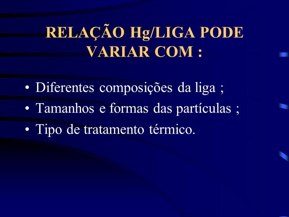 RELAÇÃO Hg/LIGA PODE VARIAR COM : Diferentes composições da liga ; Tamanhos e formas das partículas ; Tipo de tratamento térmico.