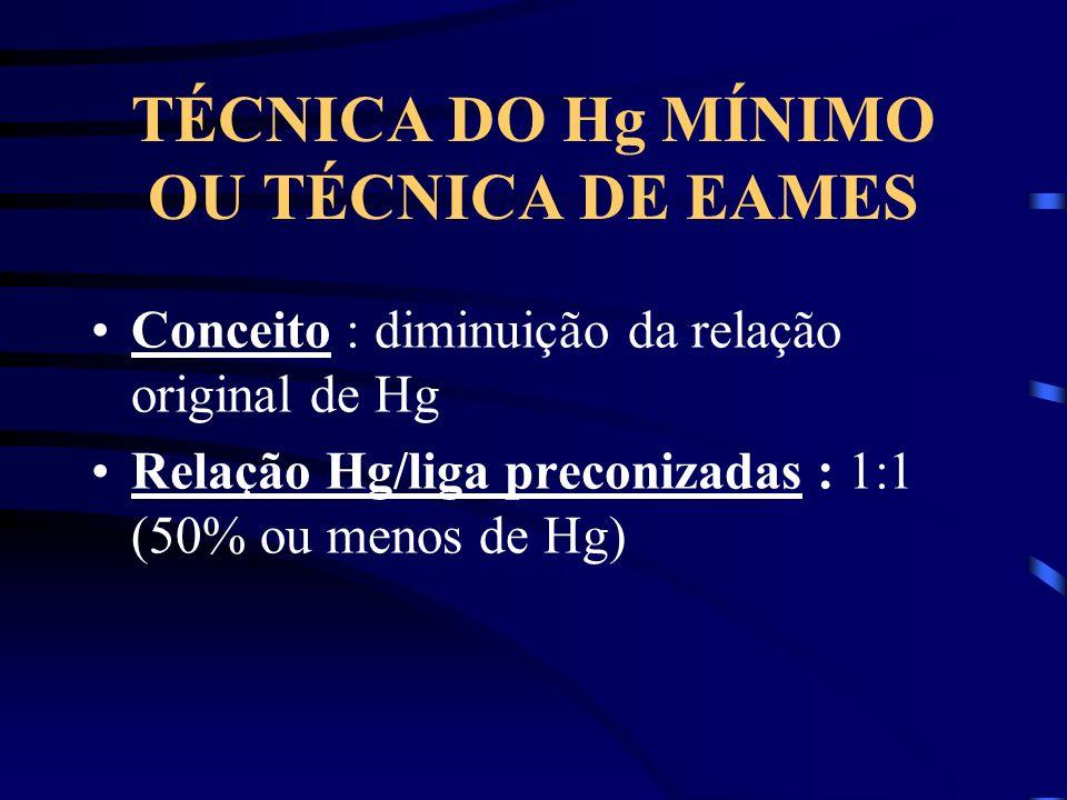 TÉCNICA DO Hg MÍNIMO OU TÉCNICA DE EAMES Conceito : diminuição da relação original de Hg Relação Hg/liga preconizadas : 1:1 (50% ou menos de Hg)