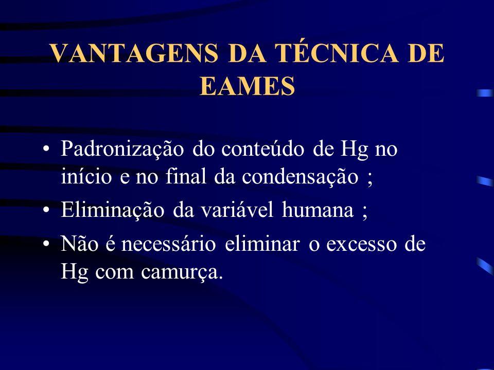 VANTAGENS DA TÉCNICA DE EAMES Padronização do conteúdo de Hg no início e no final da condensação ; Eliminação da variável humana ; Não é necessário eliminar o excesso de Hg com camurça.