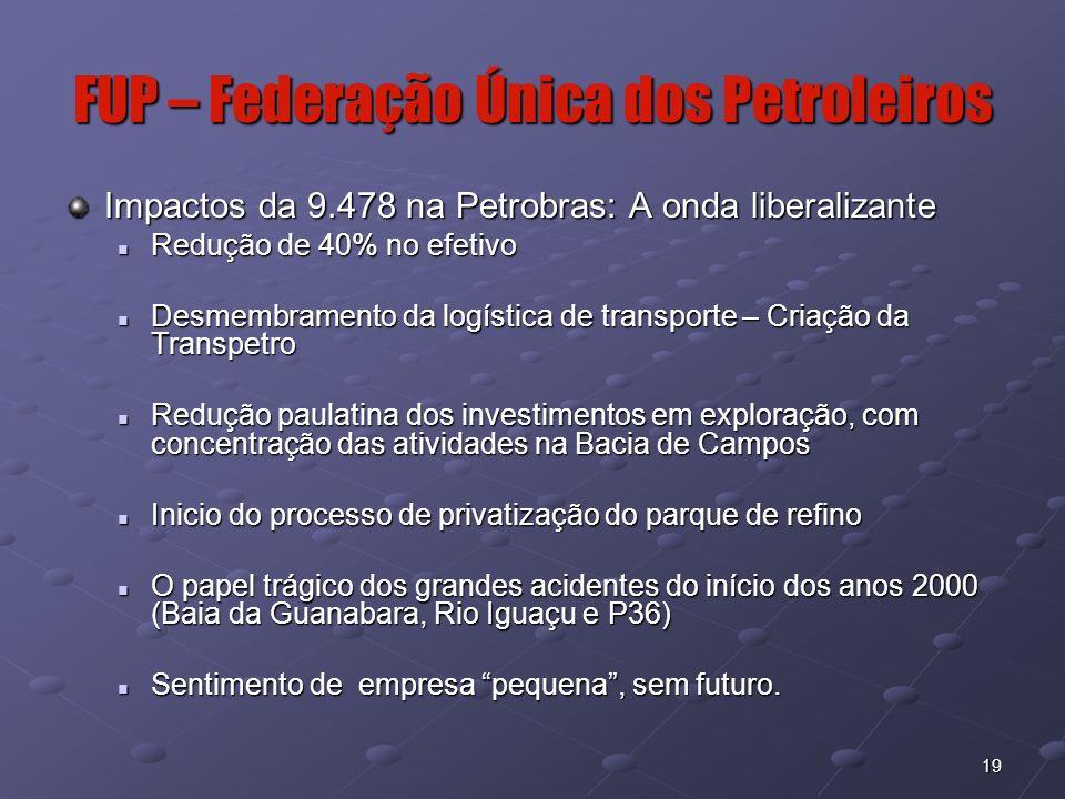 19 FUP – Federação Única dos Petroleiros Impactos da 9.478 na Petrobras: A onda liberalizante Redução de 40% no efetivo Redução de 40% no efetivo Desm