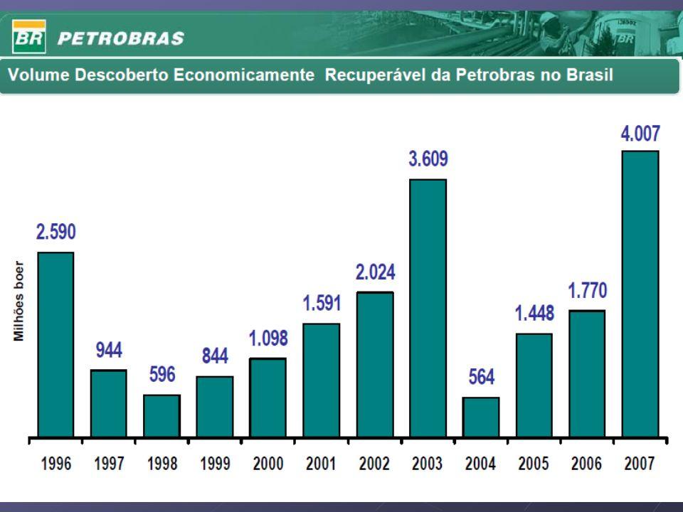 24 Campos descobertos até 1984 Campos descobertos 1984 - 1996 Campos descobertos em 1996 - 2002 Descobertas realizadas em 2003/2004 BS-500 Gás e óleo leve BC-20 ESS-130 (Óleo Leve) Bacia de Santos: 2,5 bilhões de boe.