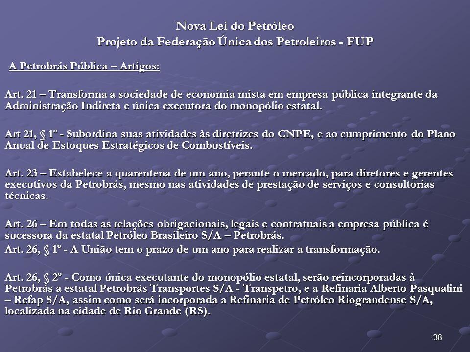 39 FUP – Federação Única dos Petroleiros www.fup.org.br www.presal.org.br Muito Obrigado Filiada à