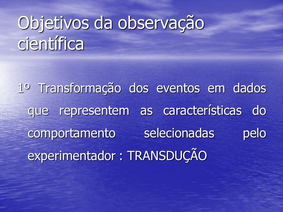 Objetivos da observação científica 1º Transformação dos eventos em dados que representem as características do comportamento selecionadas pelo experim