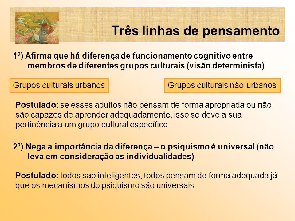Capacidades cognitivas dos alunos jovens e adultos Todos os alunos jovens e adultos possuem uma estrutura cognitiva formal?