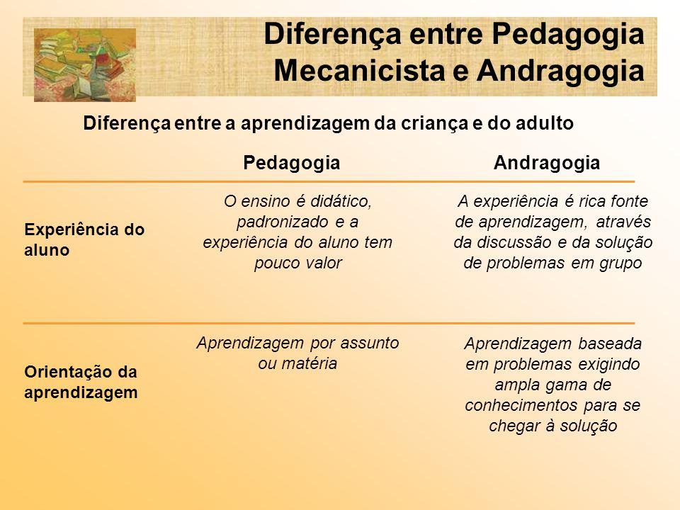 Três pontos mostram a importância de uma reflexão sobre as capacidades intelectuais dos alunos jovens e adultos: Reflexão sobre o jovem e o adulto 1.