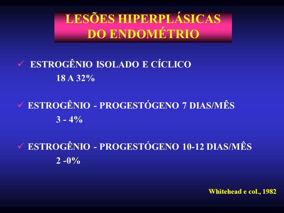 LESÕES HIPERPLÁSICAS DO ENDOMÉTRIO ESTROGÊNIO ISOLADO E CÍCLICO 18 A 32% ESTROGÊNIO - PROGESTÓGENO 7 DIAS/MÊS 3 - 4% ESTROGÊNIO - PROGESTÓGENO 10-12 D