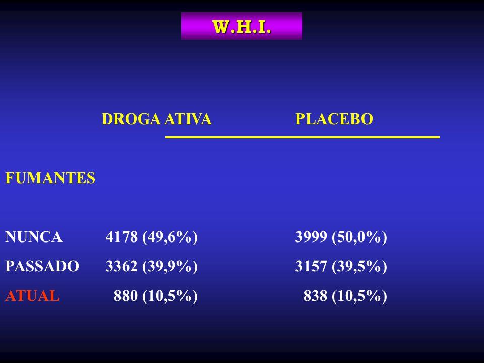 DROGA ATIVAPLACEBO FUMANTES NUNCA 4178 (49,6%)3999 (50,0%) PASSADO 3362 (39,9%)3157 (39,5%) ATUAL 880 (10,5%) 838 (10,5%) W.H.I.