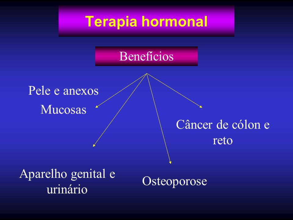 Terapia hormonal Benefícios Pele e anexos Mucosas Câncer de cólon e reto Osteoporose Aparelho genital e urinário
