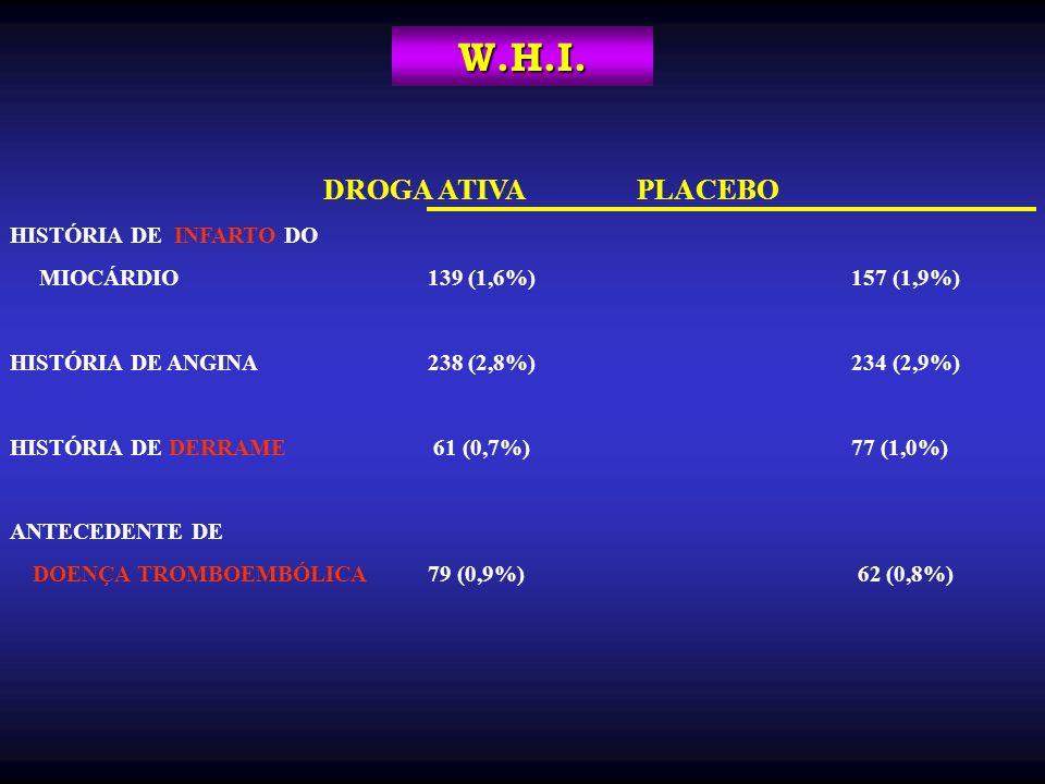 DROGA ATIVAPLACEBO HISTÓRIA DE INFARTO DO MIOCÁRDIO 139 (1,6%) 157 (1,9%) HISTÓRIA DE ANGINA238 (2,8%) 234 (2,9%) HISTÓRIA DE DERRAME 61 (0,7%) 77 (1,