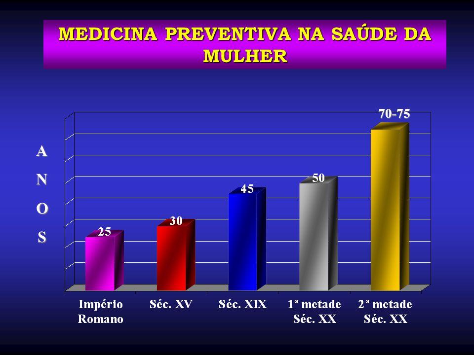 70-75 ANOS MEDICINA PREVENTIVA NA SAÚDE DA MULHER
