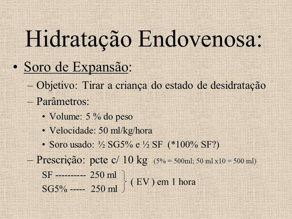 Hidratação Endovenosa: Soro de Expansão: –Objetivo: Tirar a criança do estado de desidratação –Parâmetros: Volume: 5 % do peso Velocidade: 50 ml/kg/ho