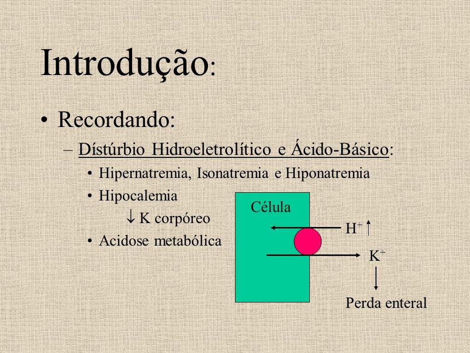 Introdução : Recordando: –Dístúrbio Hidroeletrolítico e Ácido-Básico: Hipernatremia, Isonatremia e Hiponatremia Hipocalemia K corpóreo Acidose metaból