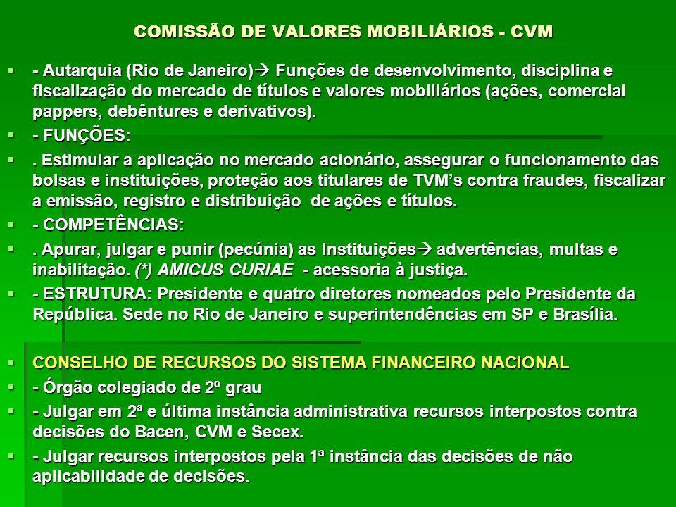 COMISSÃO DE VALORES MOBILIÁRIOS - CVM - Autarquia (Rio de Janeiro) Funções de desenvolvimento, disciplina e fiscalização do mercado de títulos e valor