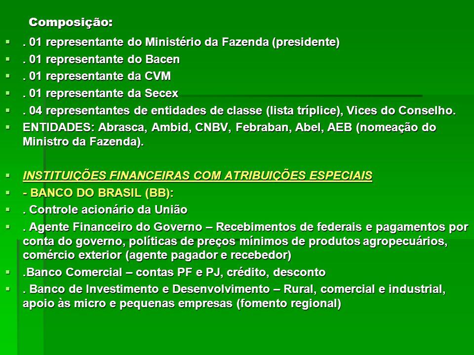 Composição:. 01 representante do Ministério da Fazenda (presidente). 01 representante do Ministério da Fazenda (presidente). 01 representante do Bacen