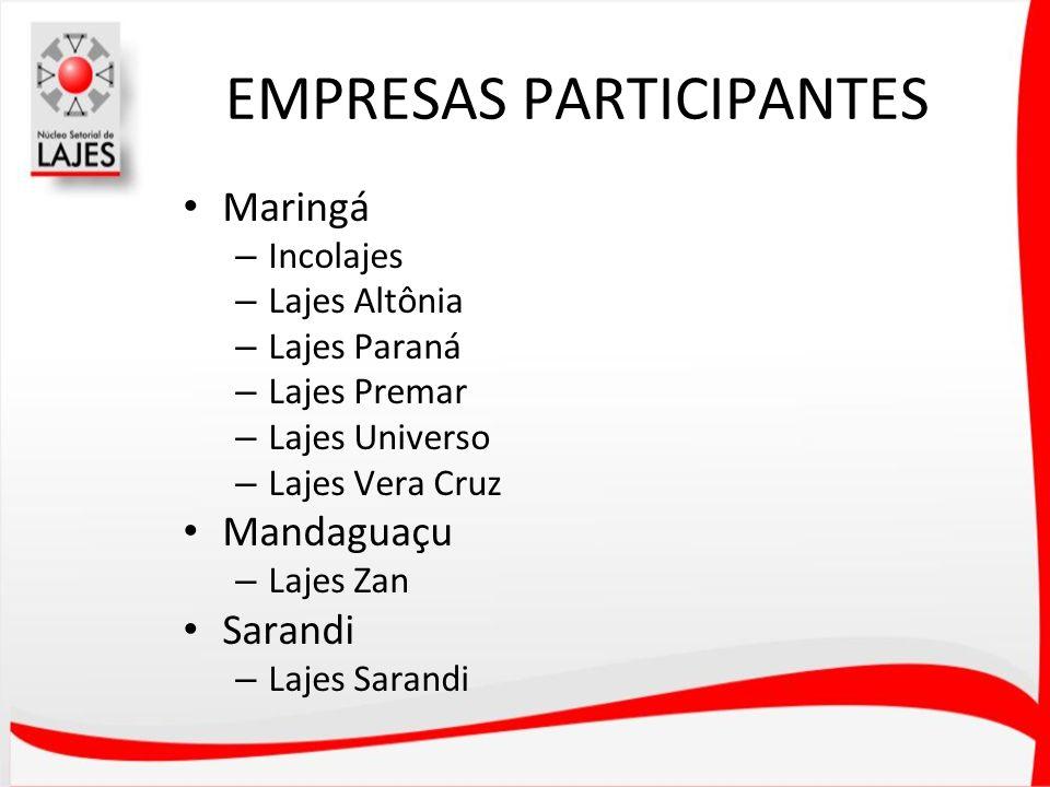 EMPRESAS PARTICIPANTES Maringá – Incolajes – Lajes Altônia – Lajes Paraná – Lajes Premar – Lajes Universo – Lajes Vera Cruz Mandaguaçu – Lajes Zan Sar