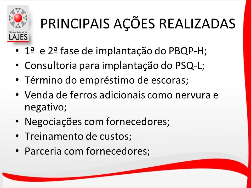 PRINCIPAIS AÇÕES REALIZADAS 1ª e 2ª fase de implantação do PBQP-H; Consultoria para implantação do PSQ-L; Término do empréstimo de escoras; Venda de f