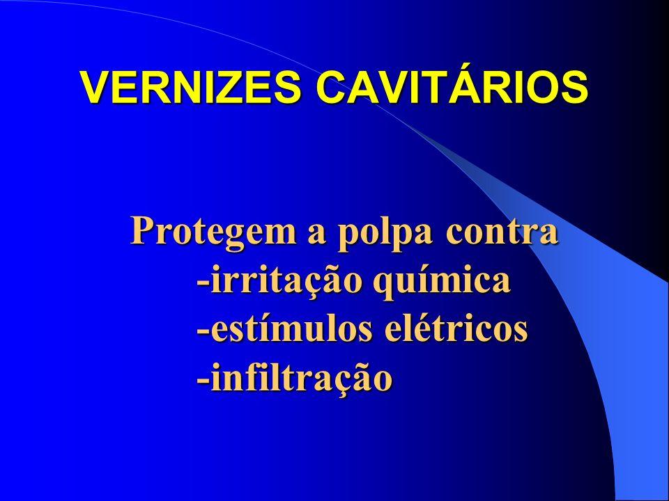 VERNIZES CAVITÁRIOS Protegem a polpa contra -irritação química -estímulos elétricos -infiltração