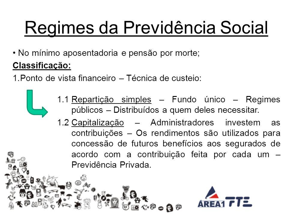 Regimes da Previdência Social No mínimo aposentadoria e pensão por morte; Classificação: 1.Ponto de vista financeiro – Técnica de custeio: 1.1Repartição simples – Fundo único – Regimes públicos – Distribuídos a quem deles necessitar.