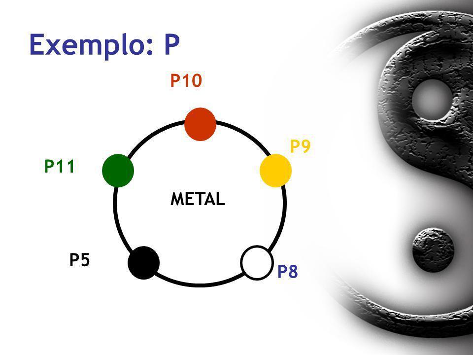 Exemplo: P METAL P5 P10 P11 P9 P8