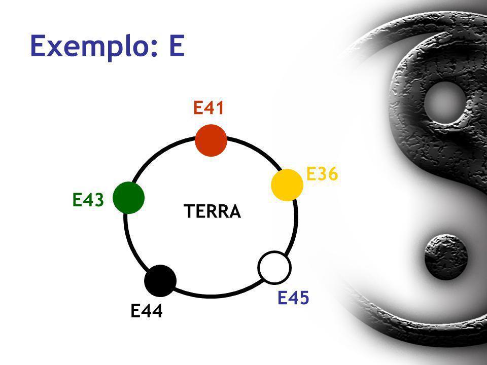 Exemplo: E TERRA E41 E44 E43 E36 E45