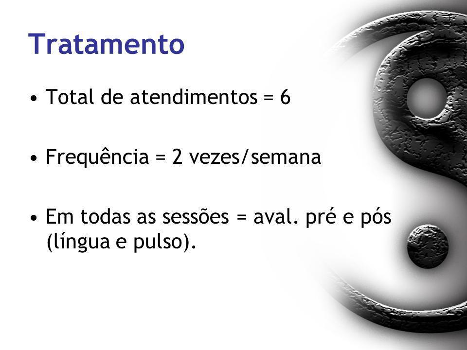 Tratamento Total de atendimentos = 6 Frequência = 2 vezes/semana Em todas as sessões = aval. pré e pós (língua e pulso).