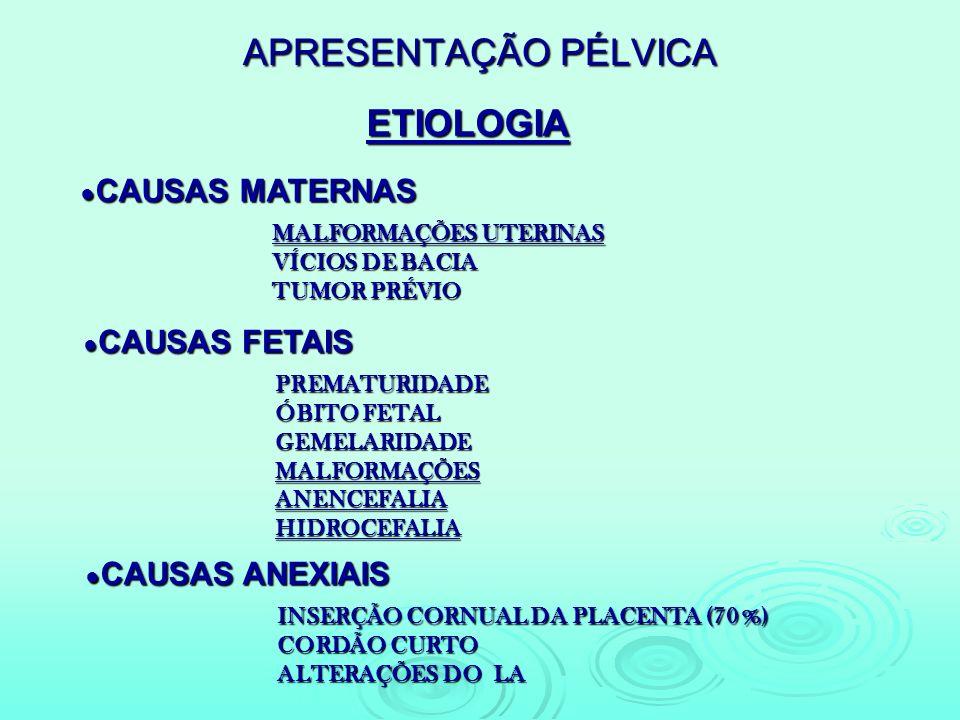 APRESENTAÇÃO PÉLVICA CAUSAS FETAIS CAUSAS FETAISPREMATURIDADE ÓBITO FETAL GEMELARIDADEMALFORMAÇÕESANENCEFALIAHIDROCEFALIA CAUSAS ANEXIAIS CAUSAS ANEXI