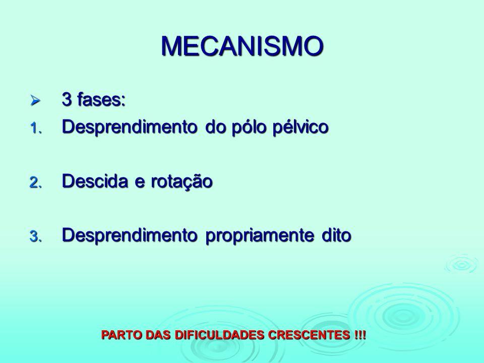 MECANISMO 3 fases: 3 fases: 1. Desprendimento do pólo pélvico 2. Descida e rotação 3. Desprendimento propriamente dito PARTO DAS DIFICULDADES CRESCENT