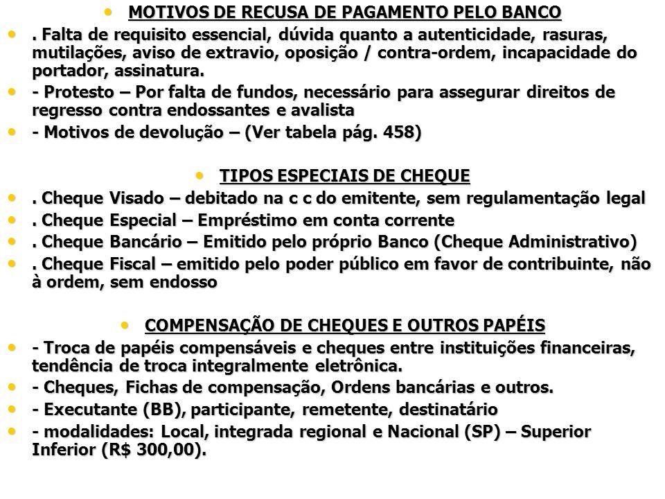 PRODUTOS E SERVIÇOS BANCÁRIOS.