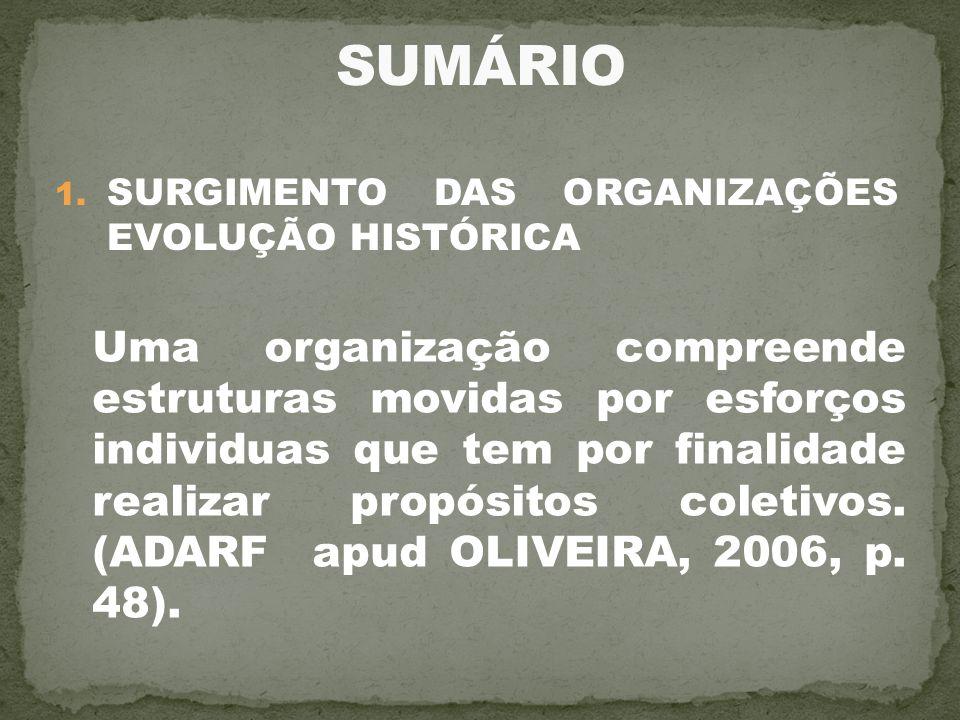 1. SURGIMENTO DAS ORGANIZAÇÕES EVOLUÇÃO HISTÓRICA Uma organização compreende estruturas movidas por esforços individuas que tem por finalidade realiza