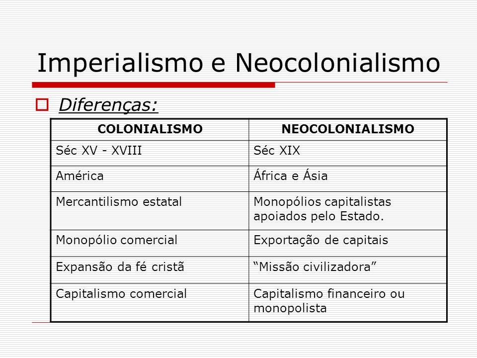 Imperialismo e Neocolonialismo Diferenças: COLONIALISMONEOCOLONIALISMO Séc XV - XVIIISéc XIX AméricaÁfrica e Ásia Mercantilismo estatalMonopólios capi