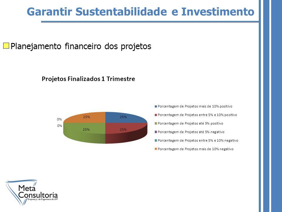 Garantir Sustentabilidade e Investimento Planejamento financeiro dos projetos