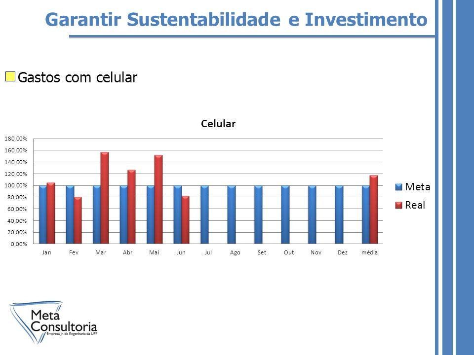 Garantir Sustentabilidade e Investimento Gastos com celular