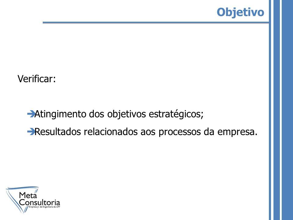 Objetivo Verificar: Atingimento dos objetivos estratégicos; Resultados relacionados aos processos da empresa.