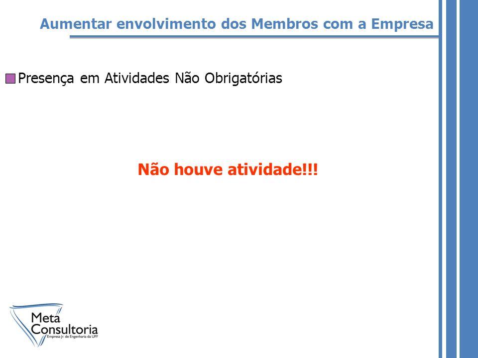Aumentar envolvimento dos Membros com a Empresa Presença em Atividades Não Obrigatórias Não houve atividade!!!