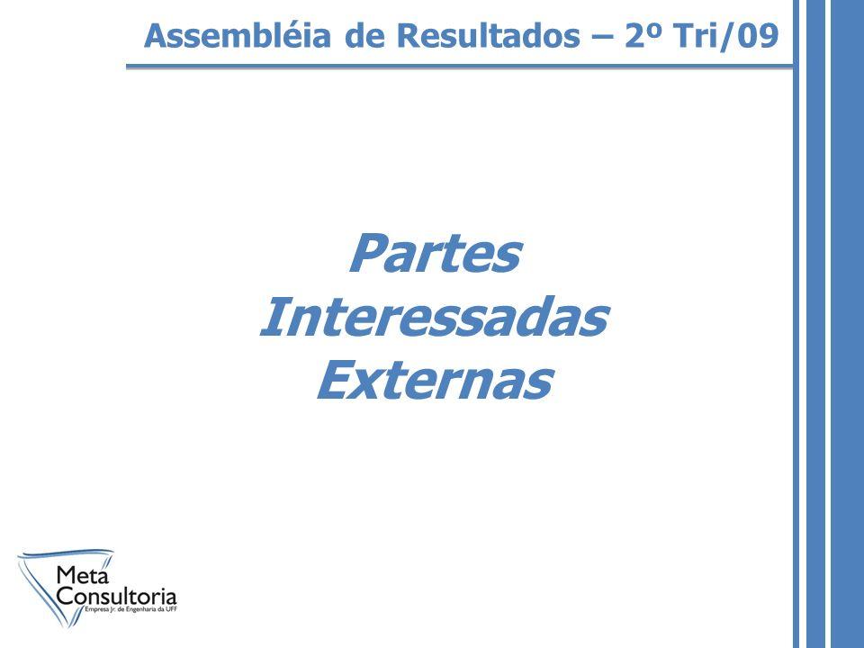 Partes Interessadas Externas Assembléia de Resultados – 2º Tri/09