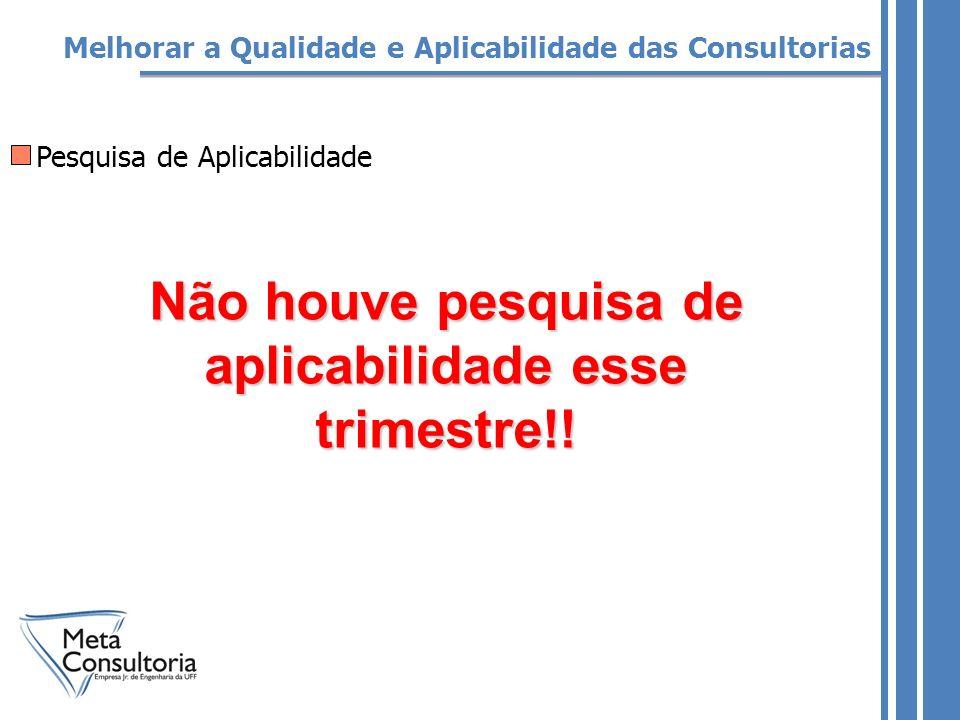 Melhorar a Qualidade e Aplicabilidade das Consultorias Pesquisa de Aplicabilidade Não houve pesquisa de aplicabilidade esse trimestre!!