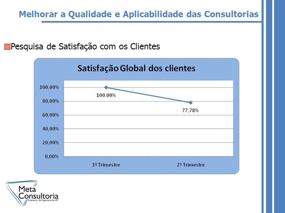 Pesquisa de Satisfação com os Clientes Melhorar a Qualidade e Aplicabilidade das Consultorias