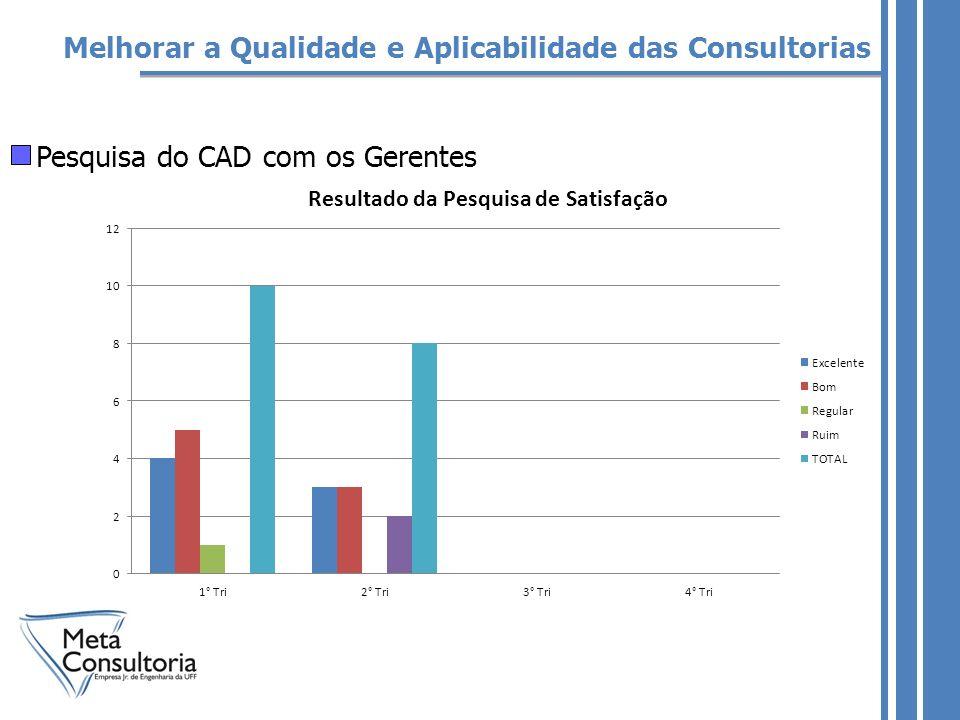 Pesquisa do CAD com os Gerentes Melhorar a Qualidade e Aplicabilidade das Consultorias