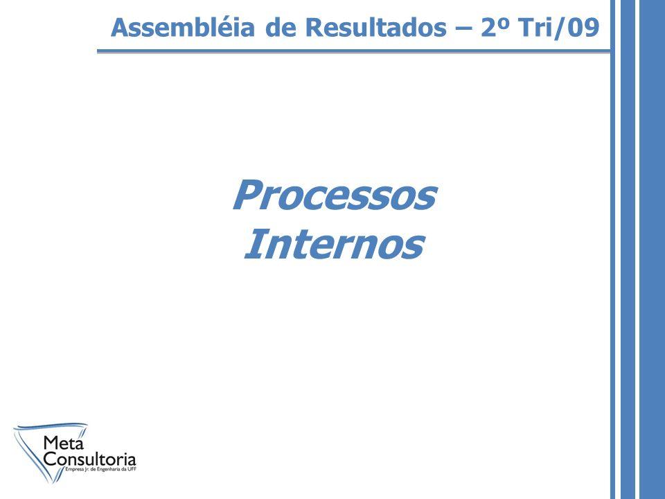 Processos Internos Assembléia de Resultados – 2º Tri/09