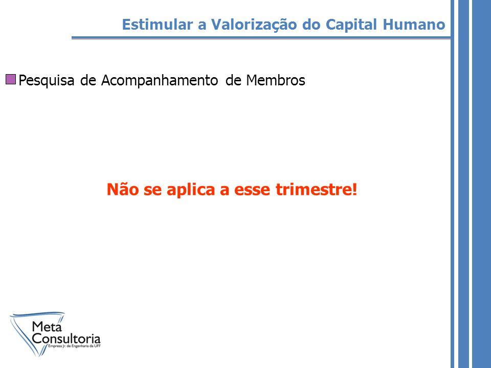 Pesquisa de Acompanhamento de Membros Estimular a Valorização do Capital Humano Não se aplica a esse trimestre!