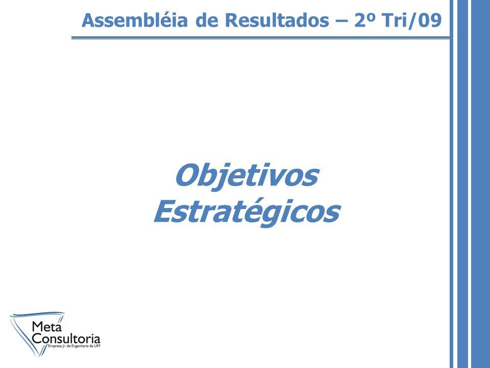 Objetivos Estratégicos Assembléia de Resultados – 2º Tri/09