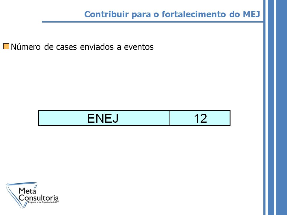 Número de cases enviados a eventos Contribuir para o fortalecimento do MEJ