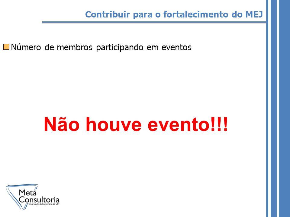 Número de membros participando em eventos Contribuir para o fortalecimento do MEJ Não houve evento!!!