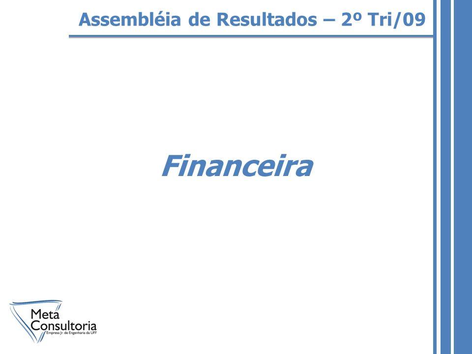 Financeira Assembléia de Resultados – 2º Tri/09