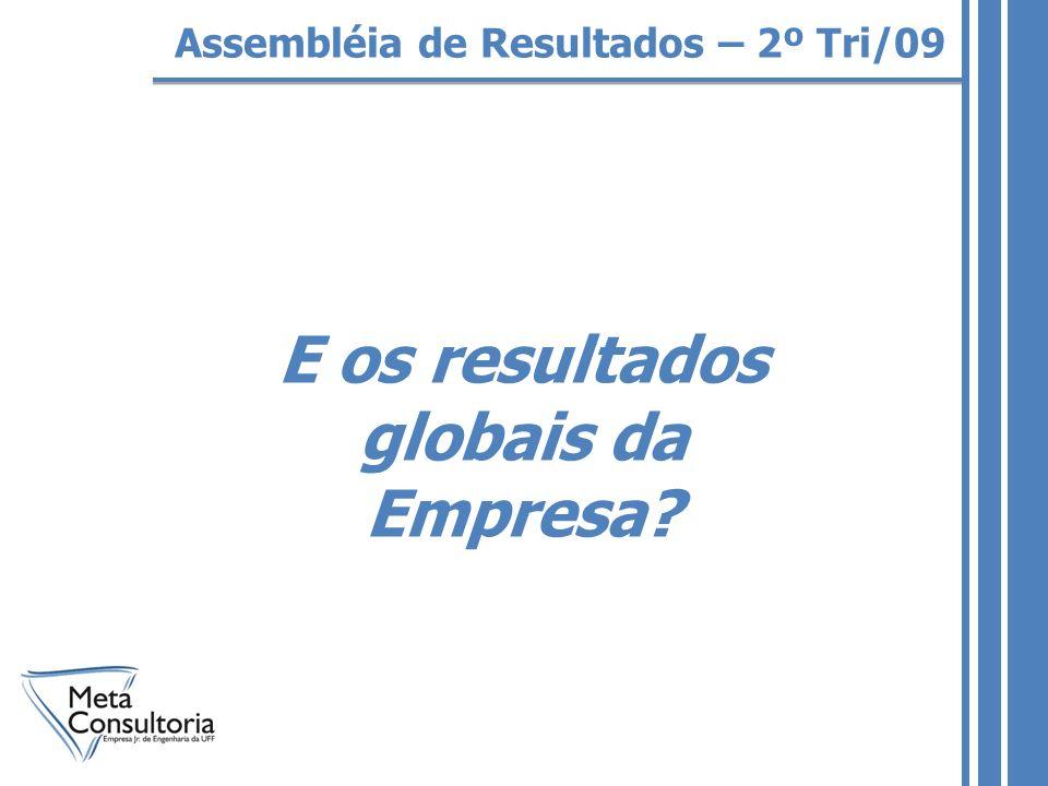E os resultados globais da Empresa? Assembléia de Resultados – 2º Tri/09